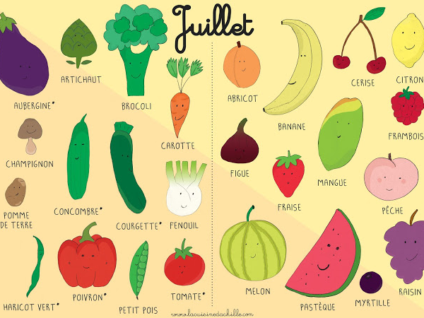 Calendrier fruits et légumes Juillet enfant