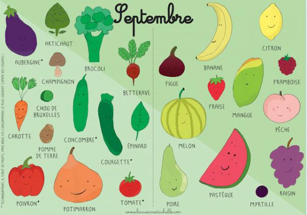 Calendrier fruits et légumes septembre